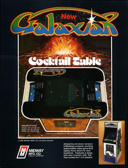 post of Galaxian